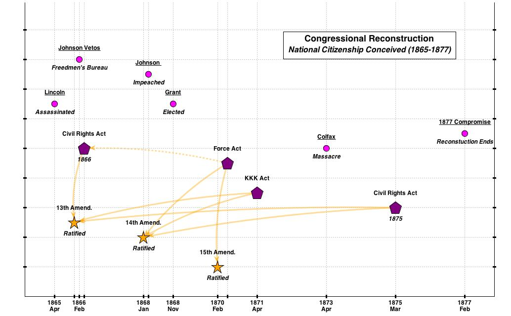 Fig01_Congressional_reconstruction